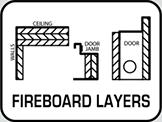 Bandit Fireboard Layers