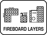 Silverado Fireboard Layers