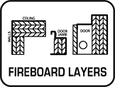 Treasury Fireboard Layers